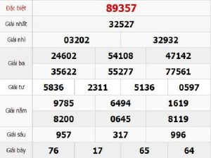 Soi cầu lô dự đoán xổ số miền bắc ngày 29/01 chuẩn xác