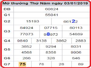 Phân tích kết quả chốt dự đoán xsmb thứ 6 ngày 04/01Phân tích kết quả chốt dự đoán xsmb thứ 6 ngày 04/01