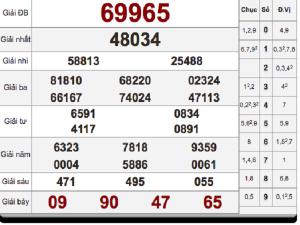 Dự lô bạch thủ ngày 19/03 phân tích kqxsmb chính xác