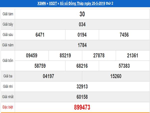 Tổng hợp dự kqxsCM theo các cao thủ số 1 xác suất trúng tuyệt đối