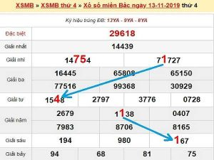 Dự đoán kqxsmb ngày 14/11 chuẩn 100%