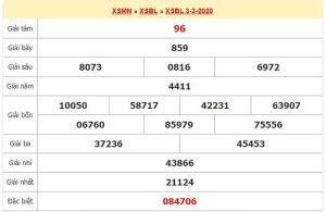 Dự đoán kqxs Bạc Liêu ngày 10/3/2020 - Soi cầu XSBL hôm nay