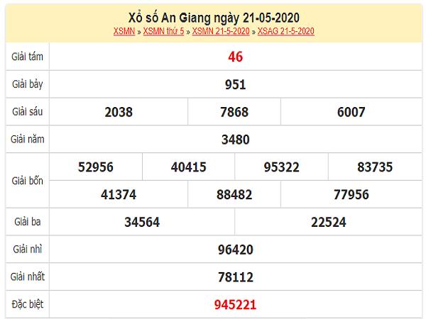 ket-qua-xo-so-An-Giang-ngay-21-5-2020-min