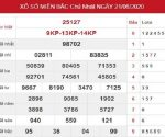 Bảng KQXSMB- Dự đoán xổ số miền bắc ngày 22/06 chuẩn xác