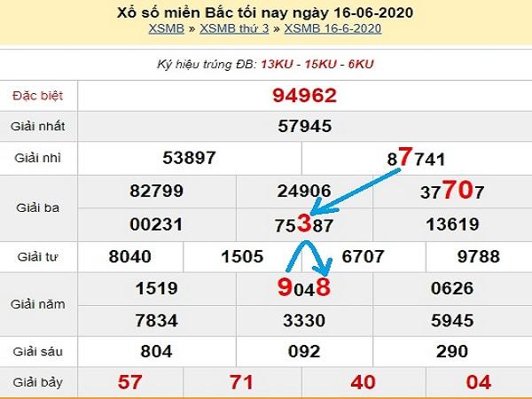 Bảng KQXSMB-Dự đoán xổ số miền bắc ngày 17/06 chuẩn xác