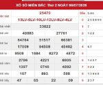 Nhận định KQXSMB- xổ số miền bắc ngày 07/07 chuẩn xác