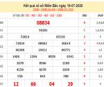 Nhận định KQXSMB- xổ số miền bắc thứ 2 ngày 20/07 hôm nay
