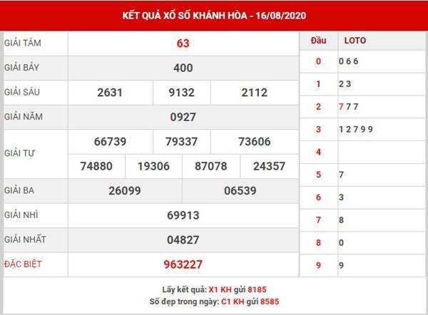 Dự đoán sổ xố Khánh Hòa thứ 4 ngày 19-8-2020