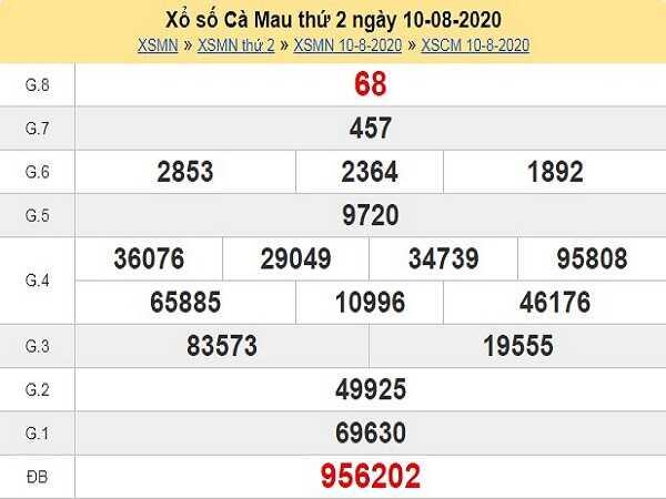 Thống kê KQXSCM- thống kê xổ số cà mau ngày 17/08/2020