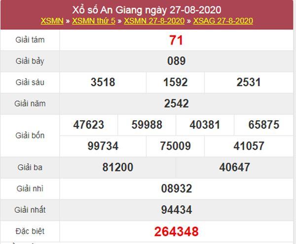 Soi cầu KQXS An Giang 3/9/2020 thứ 5 cực chuẩn xác