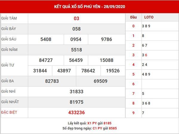Thống kê xổ số Phú Yên thứ 2 ngày 5-10-2020