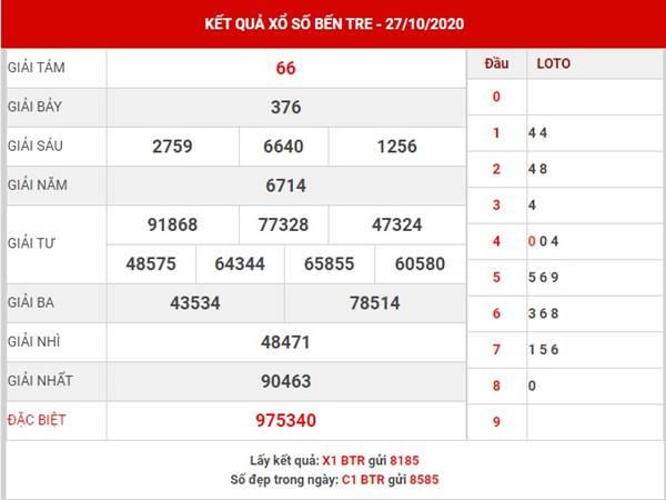 Dự đoán kết quả SXBTR thứ 3 ngày 3-11-2020
