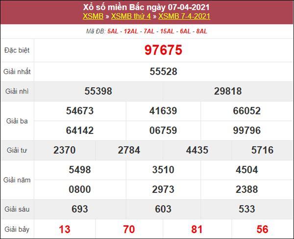 Thống kê XSMB 8/4/2021 thứ 5 tổng hợp các cặp lô may mắn