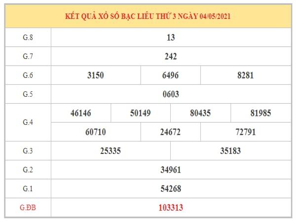 Nhận định KQXSBL ngày 11/5/2021 dựa trên kết quả kì trước