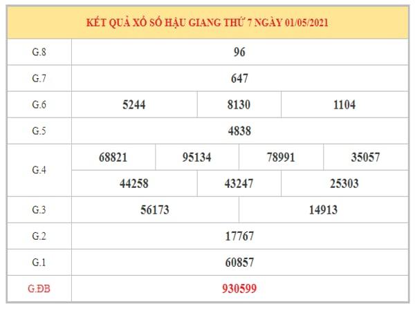 Thống kê KQXSHG ngày 8/5/2021 dựa trên kết quả kì trước