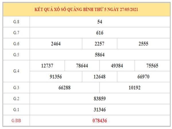 Phân tích KQXSQB ngày 3/6/2021 dựa trên kết quả kì trước