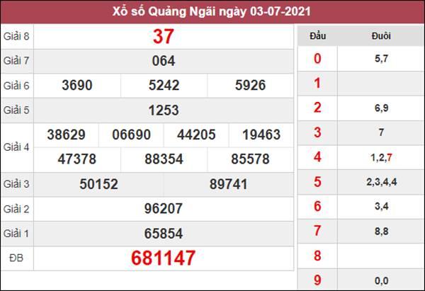 Dự đoán XSQNG 10/7/2021 chốt loto số đẹp tỷ lệ trúng cao