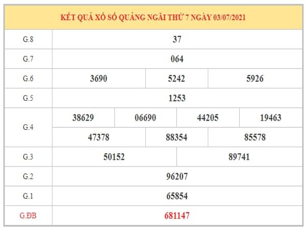 Phân tích KQXSQNG ngày 10/7/2021 dựa trên kết quả kì trước