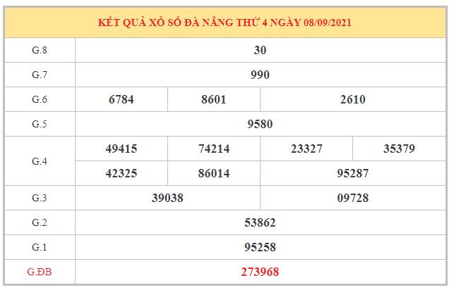 Soi cầu xổ số Đà Nẵng ngày 11/9/2021 dựa trên kết quả kì trước